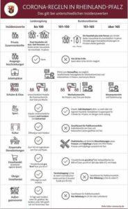 Neues Bundesinfektionsschutzgesetz